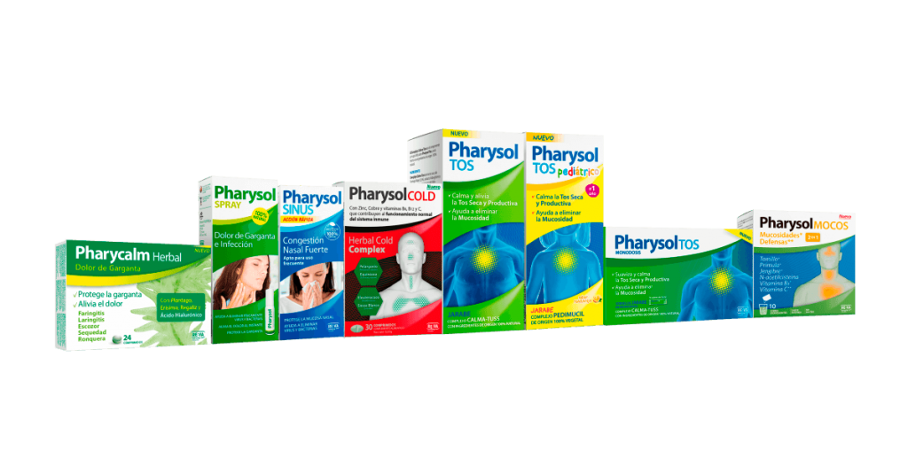 productos Pharysol 2021